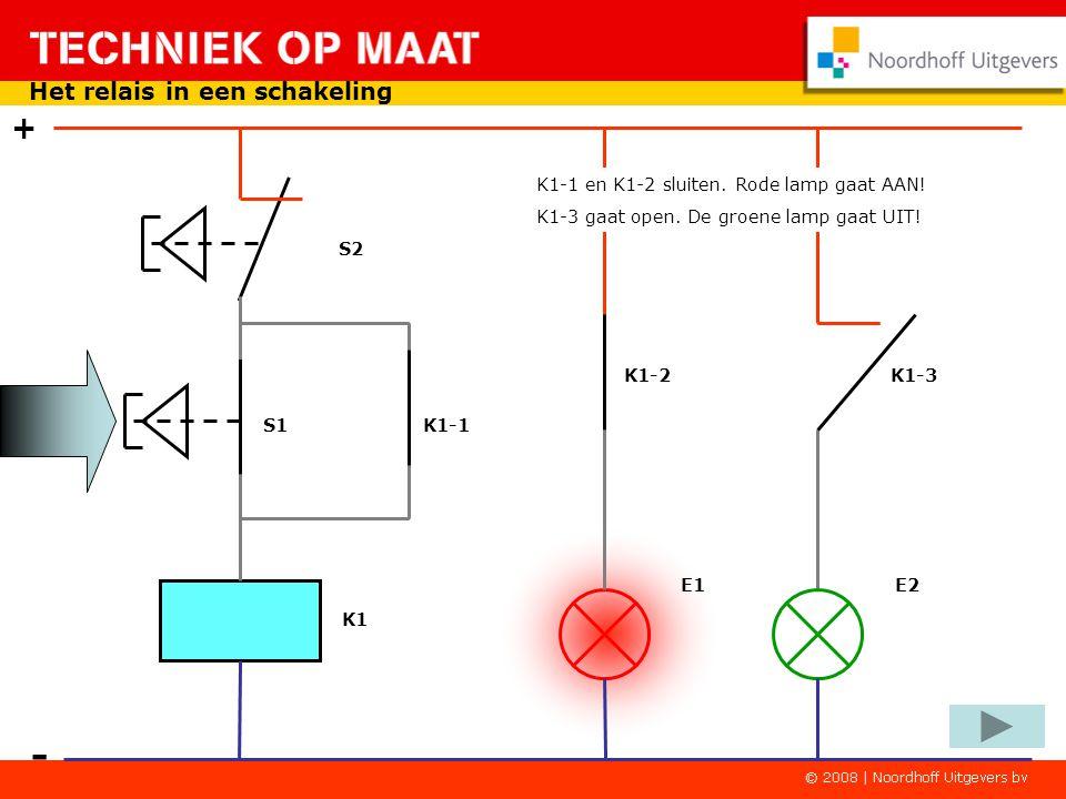 K1-2K1-3 - + Het relais in een schakeling S1 K1-1 S2 E1 E2 Druk je op S1 dan komt het relais op K1