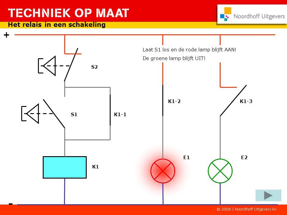 K1-2K1-3 - + Het relais in een schakeling S1 K1-1 S2 E1 E2 K1-1 en K1-2 sluiten. Rode lamp gaat AAN! K1-3 gaat open. De groene lamp gaat UIT! K1