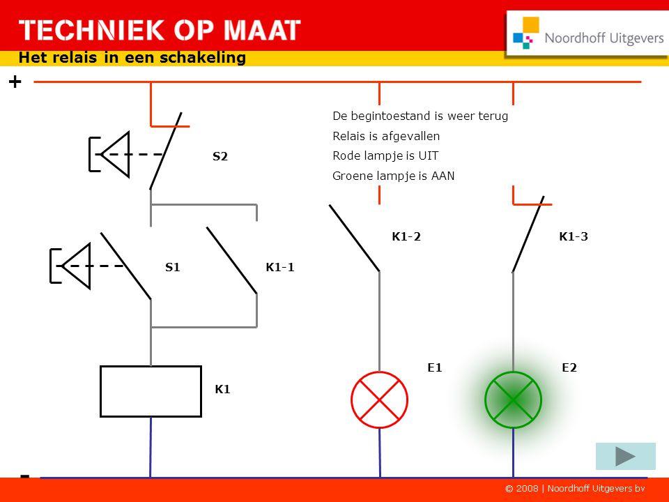 K1-2K1-3 - + Het relais in een schakeling S1 K1-1 S2 E1 E2 Druk op S2 en de stroomkringen worden verbroken, het relais valt af. K1