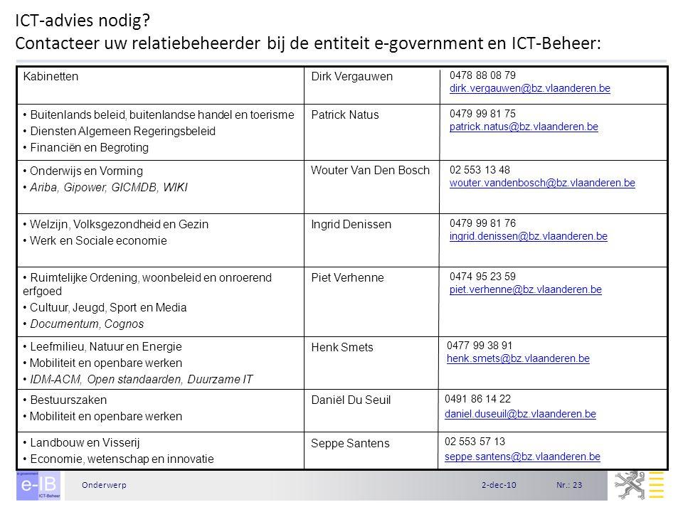 Nr.: 232-dec-10Onderwerp ICT-advies nodig? Contacteer uw relatiebeheerder bij de entiteit e-government en ICT-Beheer: 0479 99 81 76 ingrid.denissen@bz