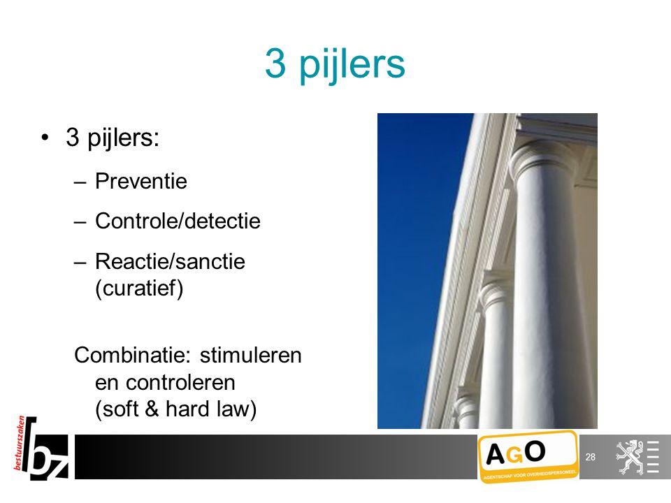 3 pijlers 3 pijlers: –Preventie –Controle/detectie –Reactie/sanctie (curatief) Combinatie: stimuleren en controleren (soft & hard law) 28