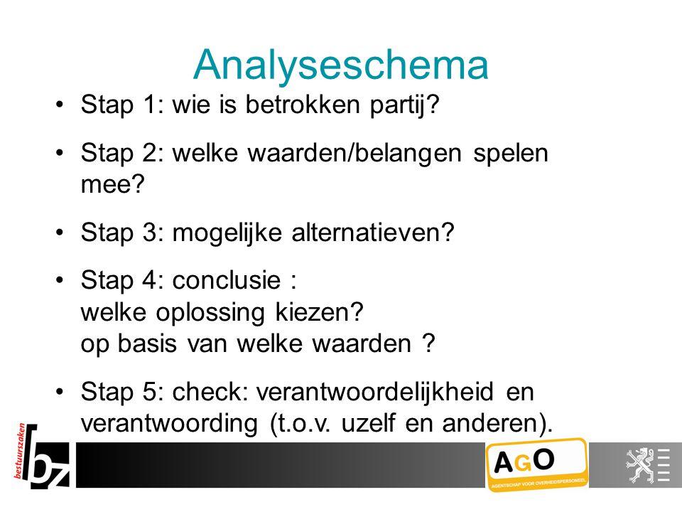 Analyseschema Stap 1: wie is betrokken partij.Stap 2: welke waarden/belangen spelen mee.