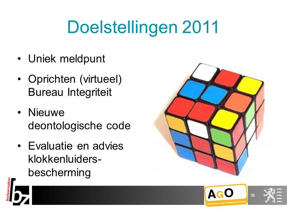 Doelstellingen 2011 Uniek meldpunt Oprichten (virtueel) Bureau Integriteit Nieuwe deontologische code Evaluatie en advies klokkenluiders- bescherming 38