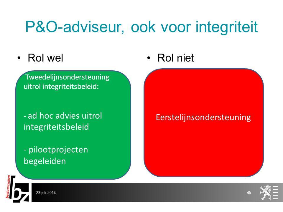 P&O-adviseur, ook voor integriteit Rol welRol niet 28 juli 201445 Tweedelijnsondersteuning uitrol integriteitsbeleid: - ad hoc advies uitrol integriteitsbeleid - pilootprojecten begeleiden Eerstelijnsondersteuning