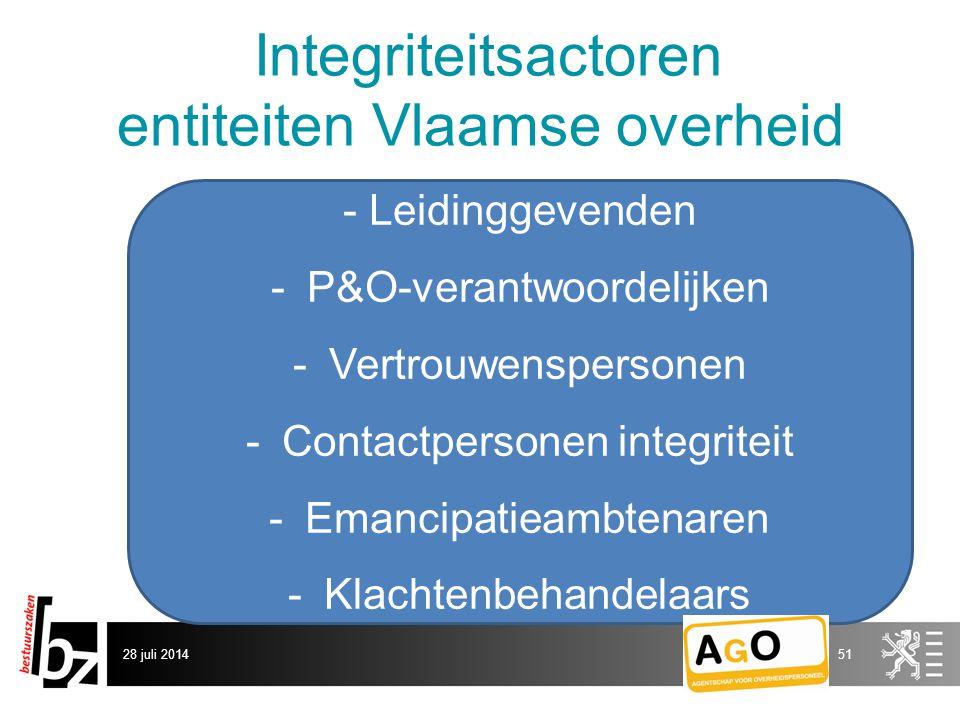 Integriteitsactoren entiteiten Vlaamse overheid 28 juli 201451 - Leidinggevenden - P&O-verantwoordelijken - Vertrouwenspersonen - Contactpersonen integriteit - Emancipatieambtenaren - Klachtenbehandelaars