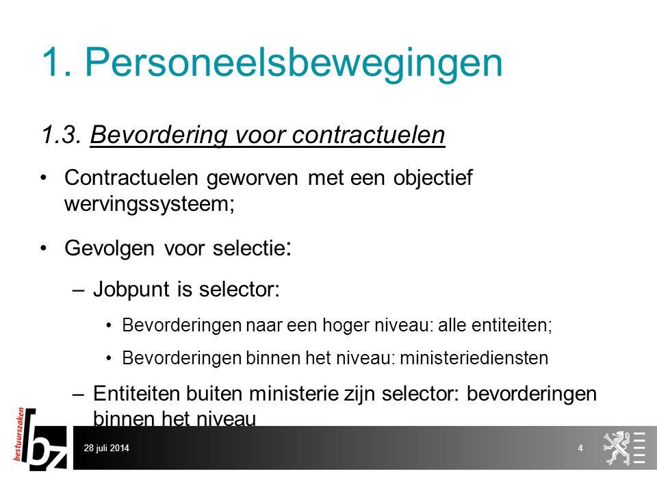 1. Personeelsbewegingen 1.3. Bevordering voor contractuelen Contractuelen geworven met een objectief wervingssysteem; Gevolgen voor selectie : –Jobpun