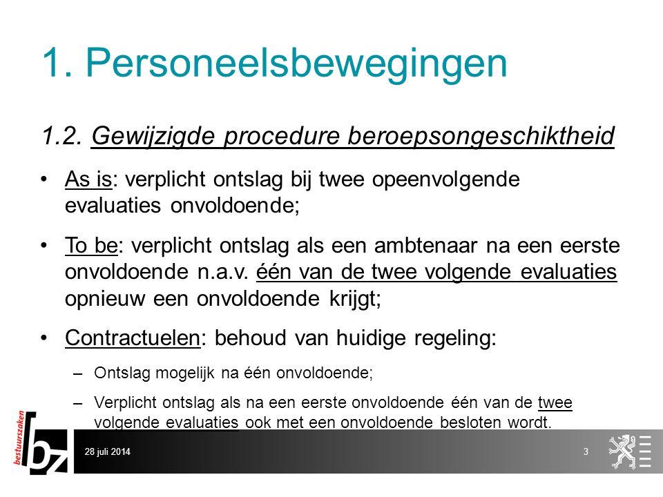 3.Beloningsbeleid 3.1.