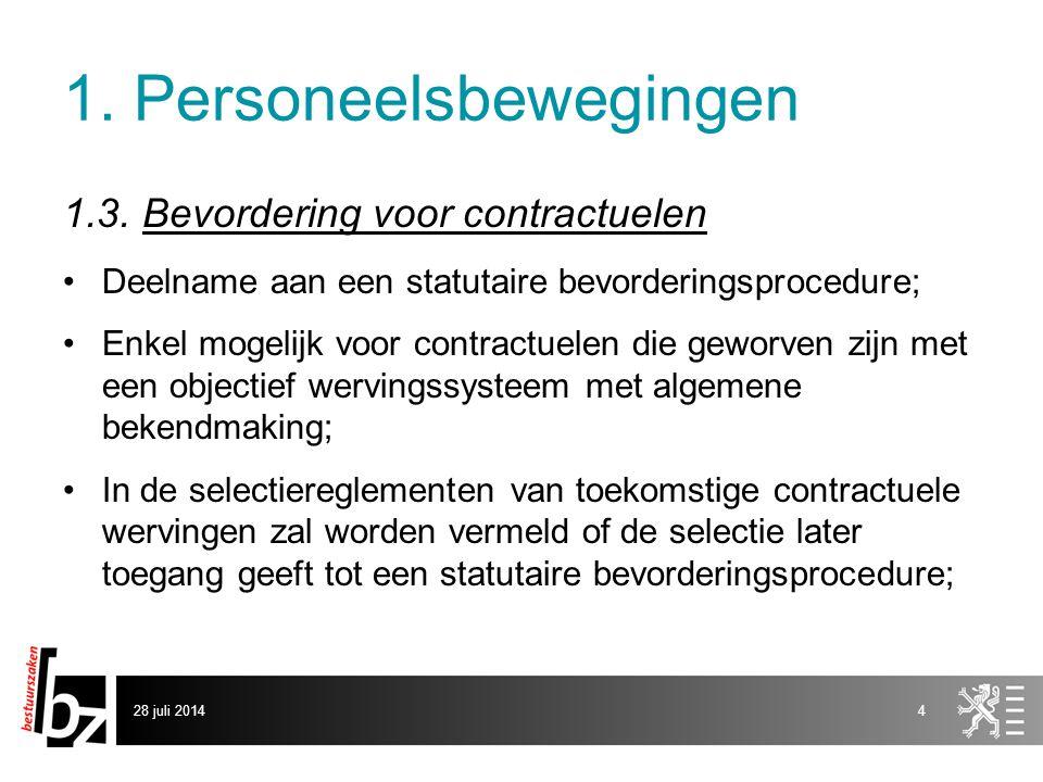 3.Beloningsbeleid 3.2.