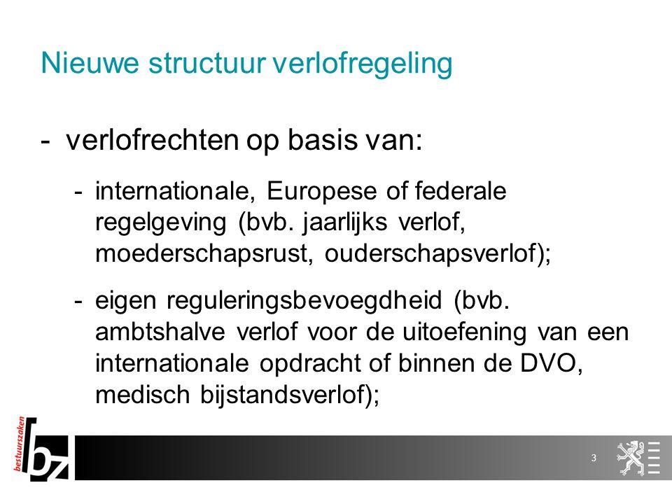-verlofrechten op basis van: -internationale, Europese of federale regelgeving (bvb. jaarlijks verlof, moederschapsrust, ouderschapsverlof); -eigen re