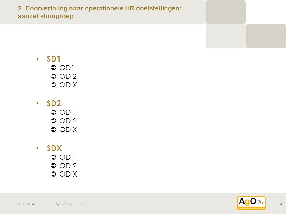 28-7-2014Ago Powerpoint5 Formuleer per SD operationele doelstellingen eenduidig en zuiver (geen verschillende doelstellingen in 1) duidelijk (ww + zelfstandig naamwoord) SMART Formuleer per operationele doelstelling Hoe je succes zal vaststellen.