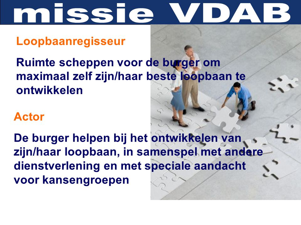 www.vdab.be 0800.30.700