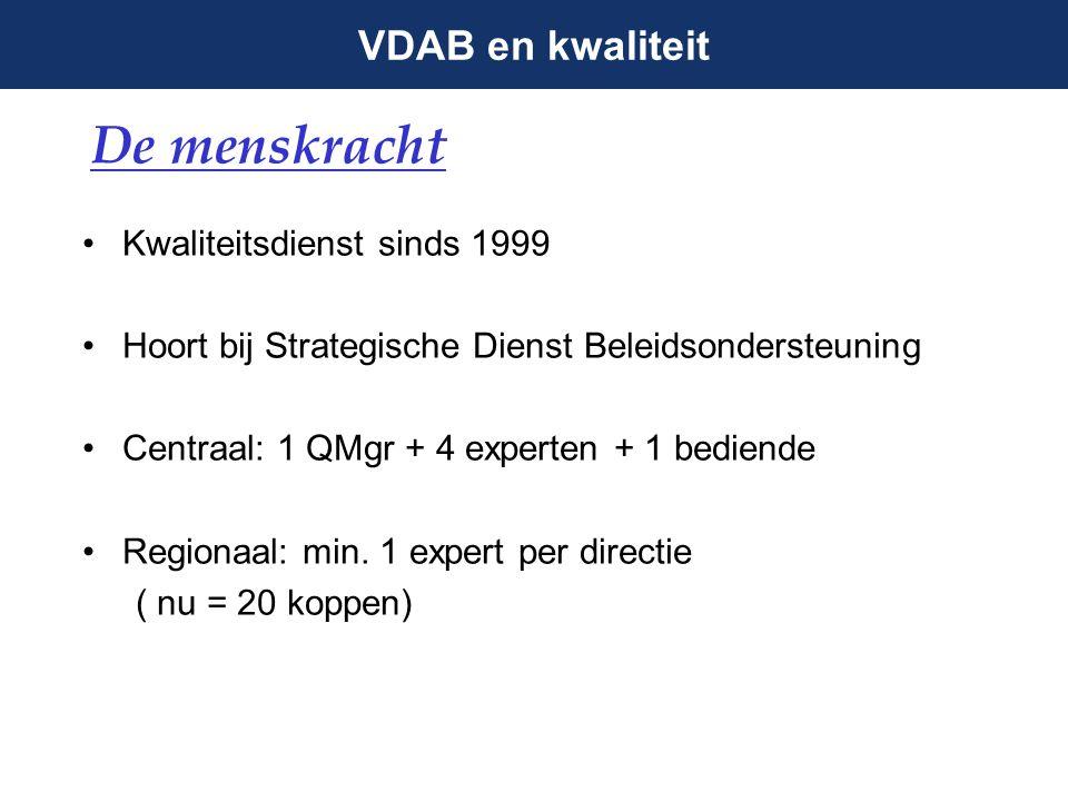 www.vdab.be
