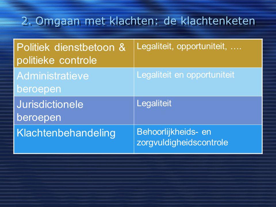 2. Omgaan met klachten: de klachtenketen Politiek dienstbetoon & politieke controle Legaliteit, opportuniteit, …. Administratieve beroepen Legaliteit