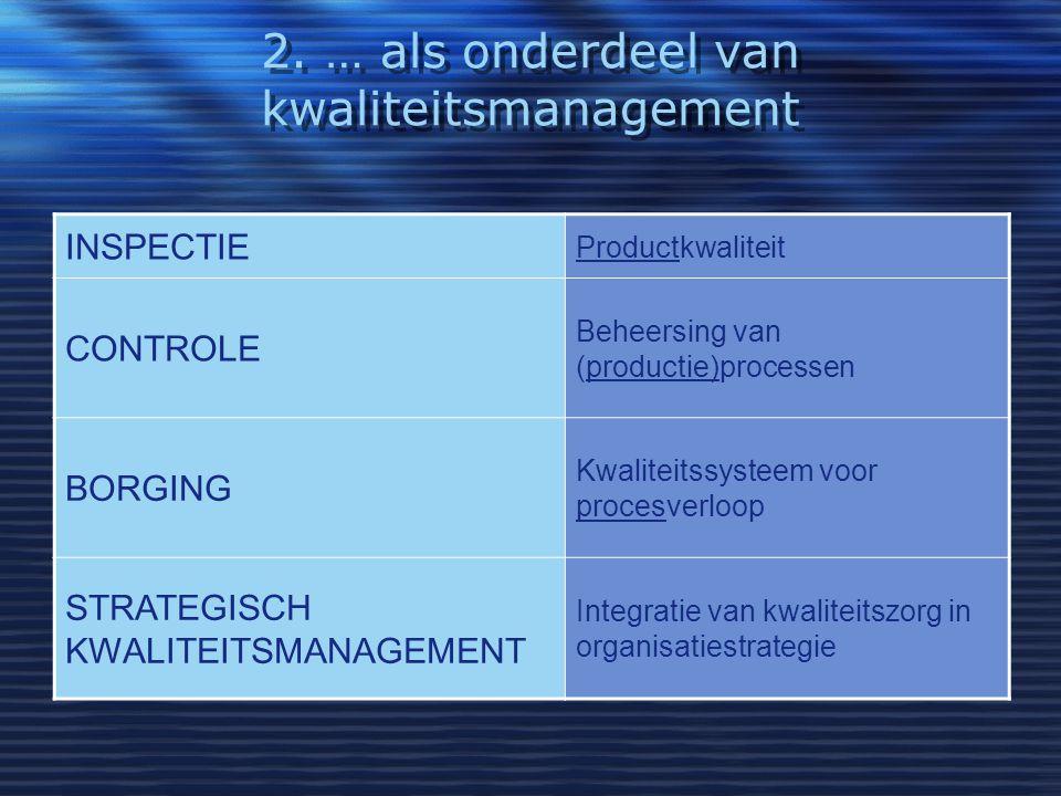 2. … als onderdeel van kwaliteitsmanagement INSPECTIE Productkwaliteit CONTROLE Beheersing van (productie)processen BORGING Kwaliteitssysteem voor pro
