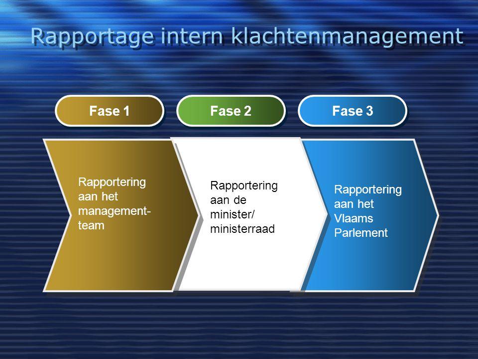 Rapportage intern klachtenmanagement Fase 1 Fase 2 Fase 3 Rapportering aan het management- team Rapportering aan de minister/ ministerraad Rapporterin