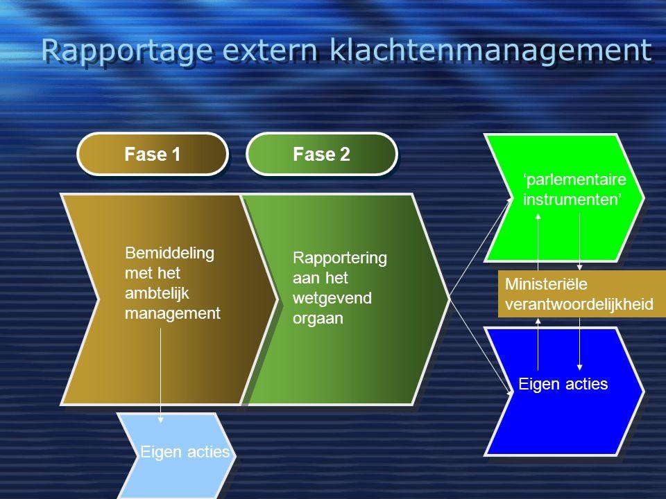 Rapportage extern klachtenmanagement Fase 1 Fase 2 Bemiddeling met het ambtelijk management Rapportering aan het wetgevend orgaan 'parlementaire instr
