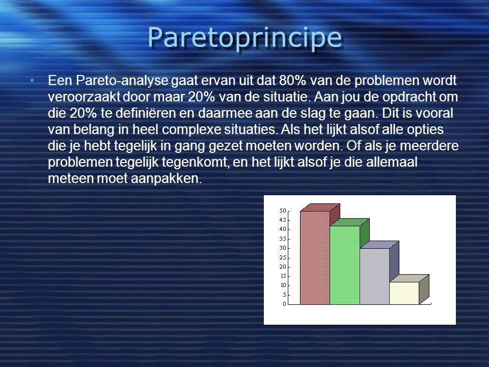 Paretoprincipe Een Pareto-analyse gaat ervan uit dat 80% van de problemen wordt veroorzaakt door maar 20% van de situatie. Aan jou de opdracht om die