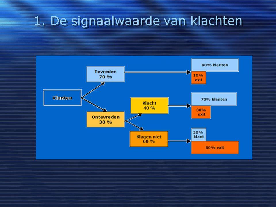 Rapportage intern klachtenmanagement Fase 1 Fase 2 Fase 3 Rapportering aan het management- team Rapportering aan de minister/ ministerraad Rapportering aan het Vlaams Parlement