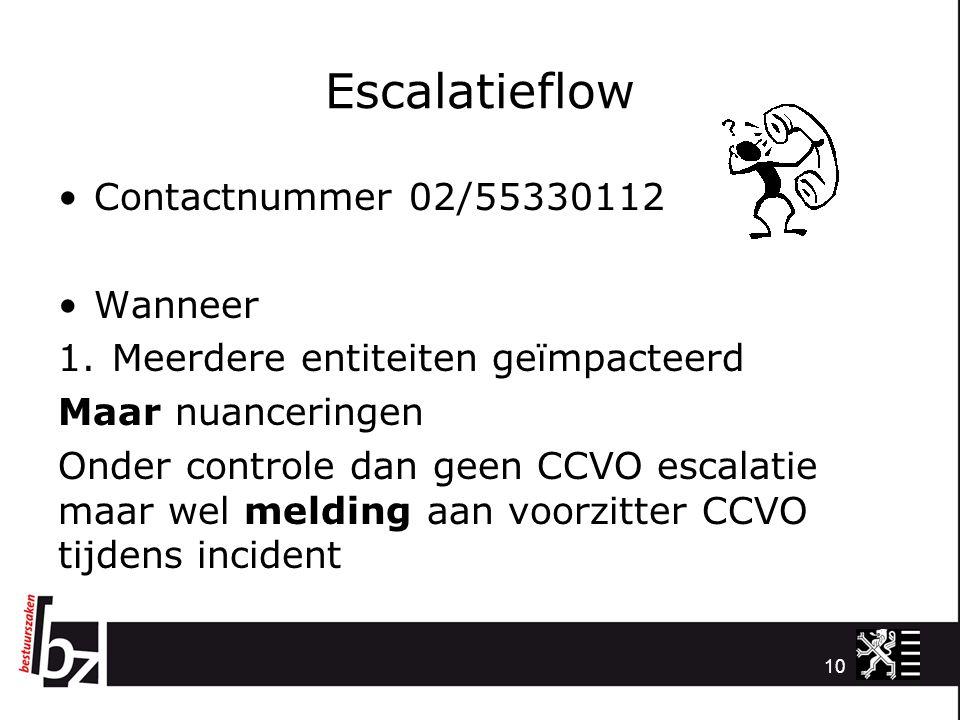 Escalatieflow Contactnummer 02/55330112 Wanneer 1.Meerdere entiteiten geïmpacteerd Maar nuanceringen Onder controle dan geen CCVO escalatie maar wel m