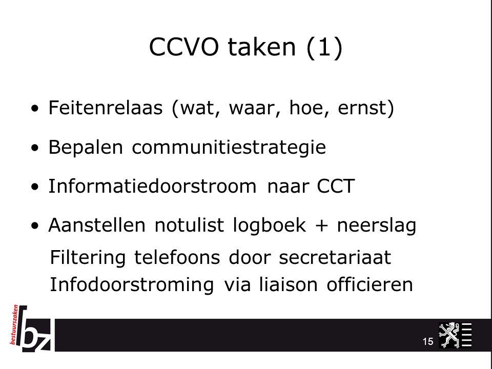 CCVO taken (1) Feitenrelaas (wat, waar, hoe, ernst) Bepalen communitiestrategie Informatiedoorstroom naar CCT Aanstellen notulist logboek + neerslag F
