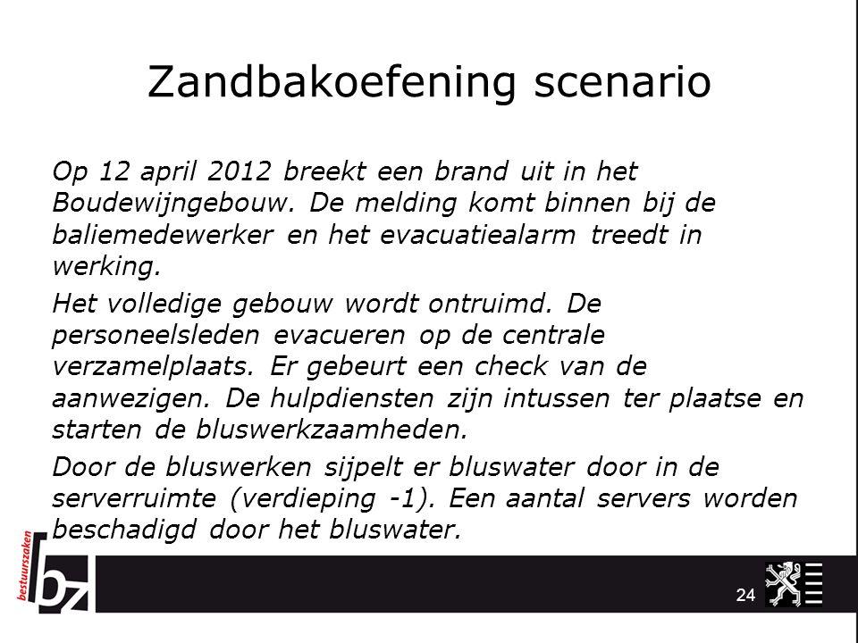 Zandbakoefening scenario Op 12 april 2012 breekt een brand uit in het Boudewijngebouw. De melding komt binnen bij de baliemedewerker en het evacuatiea