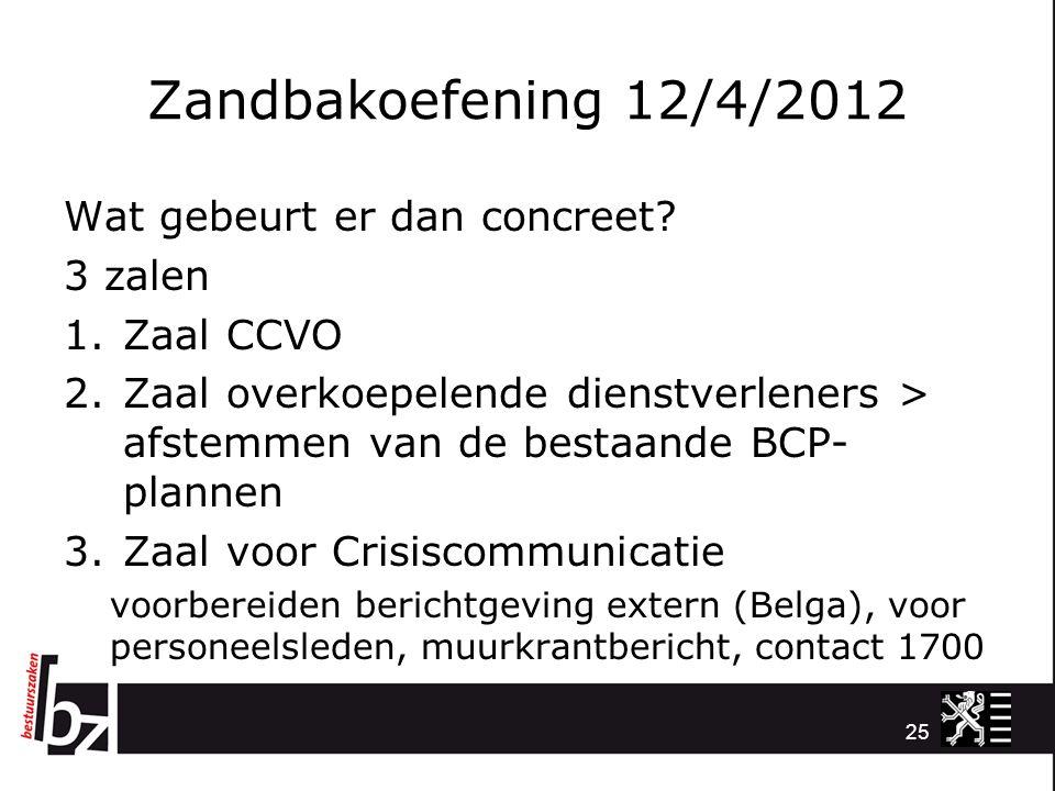 Zandbakoefening 12/4/2012 Wat gebeurt er dan concreet? 3 zalen 1.Zaal CCVO 2.Zaal overkoepelende dienstverleners > afstemmen van de bestaande BCP- pla