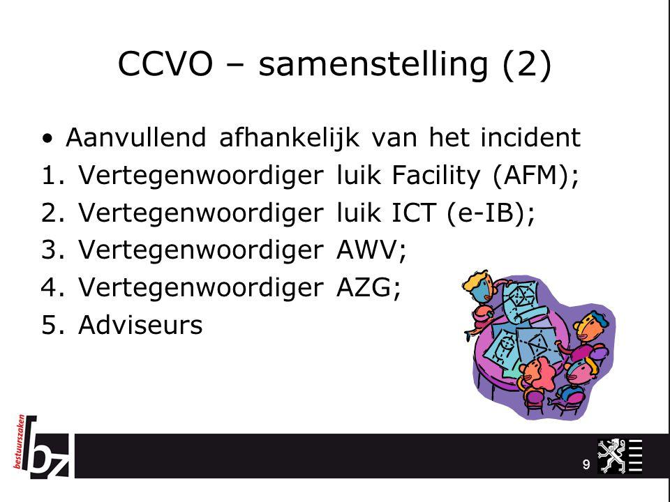 CCVO – samenstelling (2) Aanvullend afhankelijk van het incident 1.Vertegenwoordiger luik Facility (AFM); 2.Vertegenwoordiger luik ICT (e-IB); 3.Verte