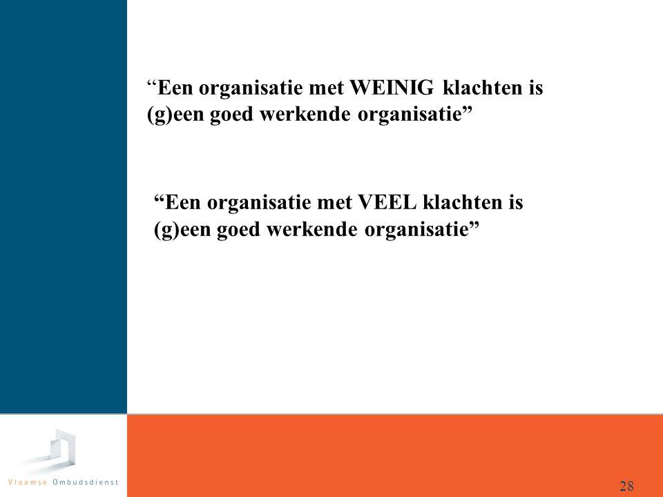 """""""Een organisatie met WEINIG klachten is (g)een goed werkende organisatie"""" """"Een organisatie met VEEL klachten is (g)een goed werkende organisatie"""" 28"""