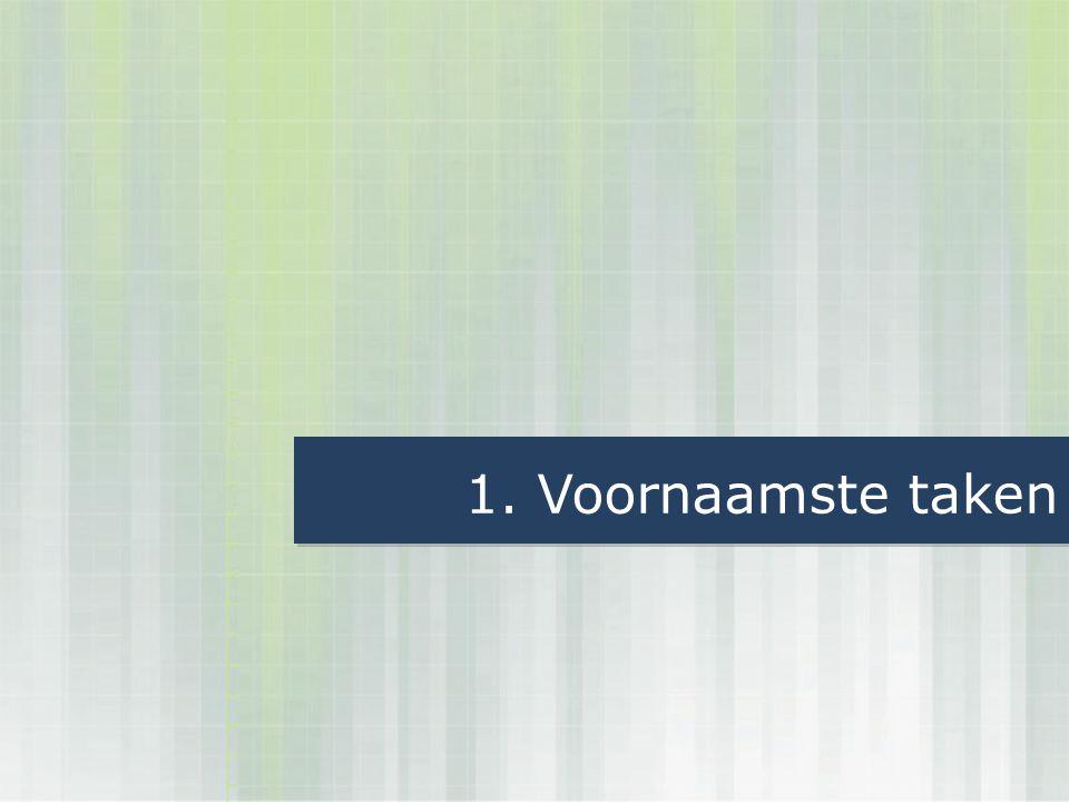 Inning Vlaamse belastingen: Onroerende voorheffing Verkeersbelastingen Leegstandsheffing bedrijfsruimten Verkrottingsheffing woningen en gebouwen Planbatenheffing Kijk- en luistergeld (tarief = 0) 2015: Successie- en registratierechten 1.