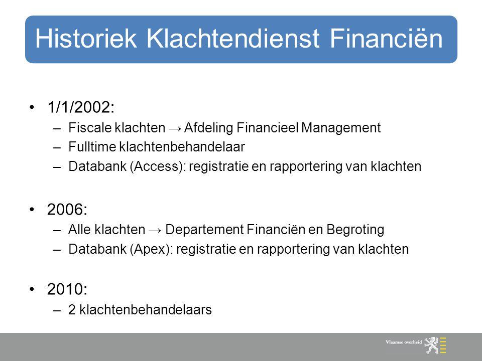 Historiek Klachtendienst Financiën 1/1/2002: –Fiscale klachten → Afdeling Financieel Management –Fulltime klachtenbehandelaar –Databank (Access): regi
