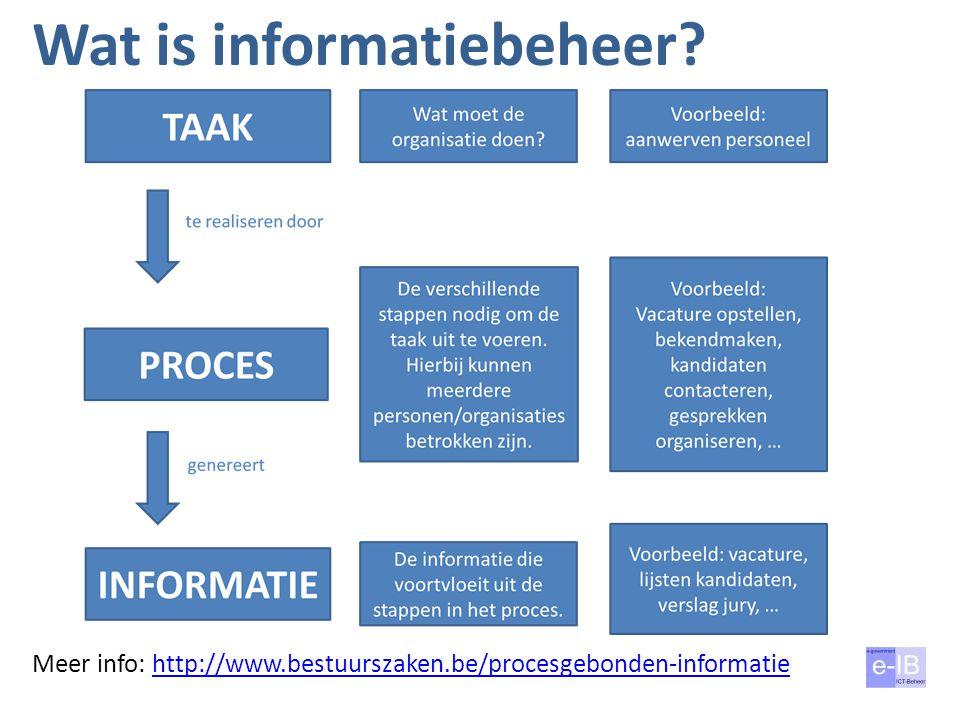 Wat is informatiebeheer? Meer info: http://www.bestuurszaken.be/procesgebonden-informatiehttp://www.bestuurszaken.be/procesgebonden-informatie