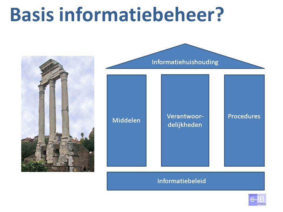 Basis informatiebeheer? 28 juli 201418 Middelen Informatiehuishouding Verantwoor- delijkheden Procedures Informatiebeleid