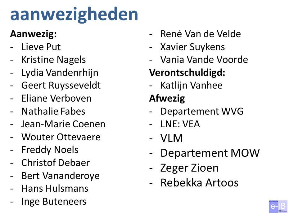 aanwezigheden Aanwezig: -Lieve Put -Kristine Nagels -Lydia Vandenrhijn -Geert Ruysseveldt -Eliane Verboven -Nathalie Fabes -Jean-Marie Coenen -Wouter