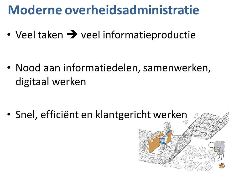 Meer digitaal werken Voordelen: – faciliteert plaatsonafhankelijk werken – automatisering van werkstromen – efficiëntere ontsluiting (vb.