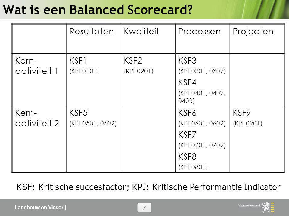 Landbouw en Visserij 7 ResultatenKwaliteitProcessenProjecten Kern- activiteit 1 KSF1 (KPI 0101) KSF2 (KPI 0201) KSF3 (KPI 0301, 0302) KSF4 (KPI 0401,