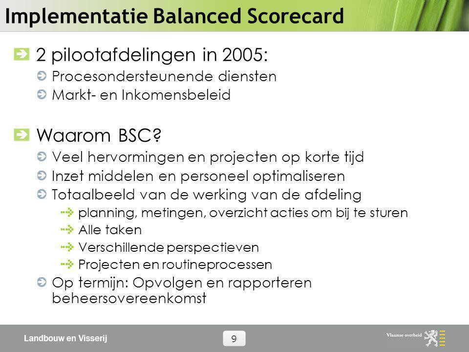 Landbouw en Visserij 9 Implementatie Balanced Scorecard 2 pilootafdelingen in 2005: Procesondersteunende diensten Markt- en Inkomensbeleid Waarom BSC?