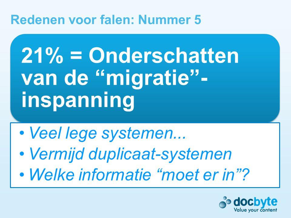 Redenen voor falen: Nummer 4 29% = Onvoldoende gebruikt door gebrek aan procedures en bekrachtiging Management steun Gebruikersbegeleiding Creëren van het nodige kader