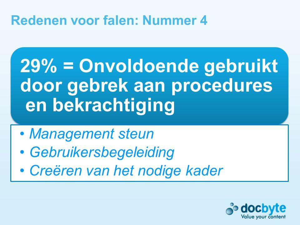 Redenen voor falen: Nummer 3 30% = Project ontspoort door interne politiek Wat gebeurt er met mijn job.
