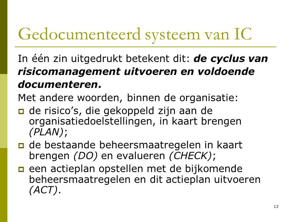 13 Gedocumenteerd systeem van IC In één zin uitgedrukt betekent dit: de cyclus van risicomanagement uitvoeren en voldoende documenteren. Met andere wo