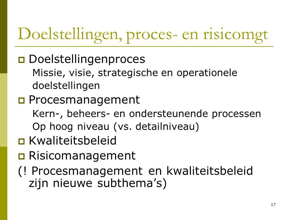 17 Doelstellingen, proces- en risicomgt  Doelstellingenproces Missie, visie, strategische en operationele doelstellingen  Procesmanagement Kern-, be