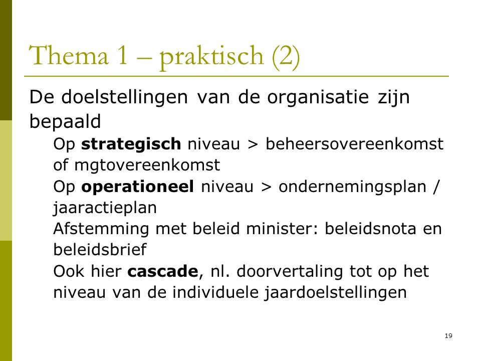 19 Thema 1 – praktisch (2) De doelstellingen van de organisatie zijn bepaald Op strategisch niveau > beheersovereenkomst of mgtovereenkomst Op operati