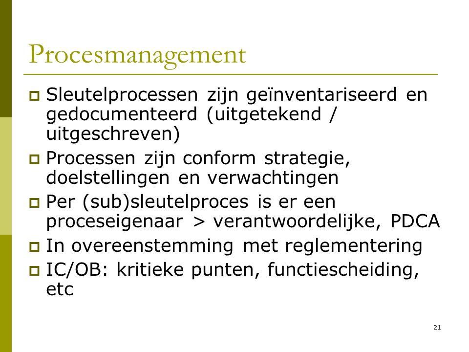 21 Procesmanagement  Sleutelprocessen zijn geïnventariseerd en gedocumenteerd (uitgetekend / uitgeschreven)  Processen zijn conform strategie, doels