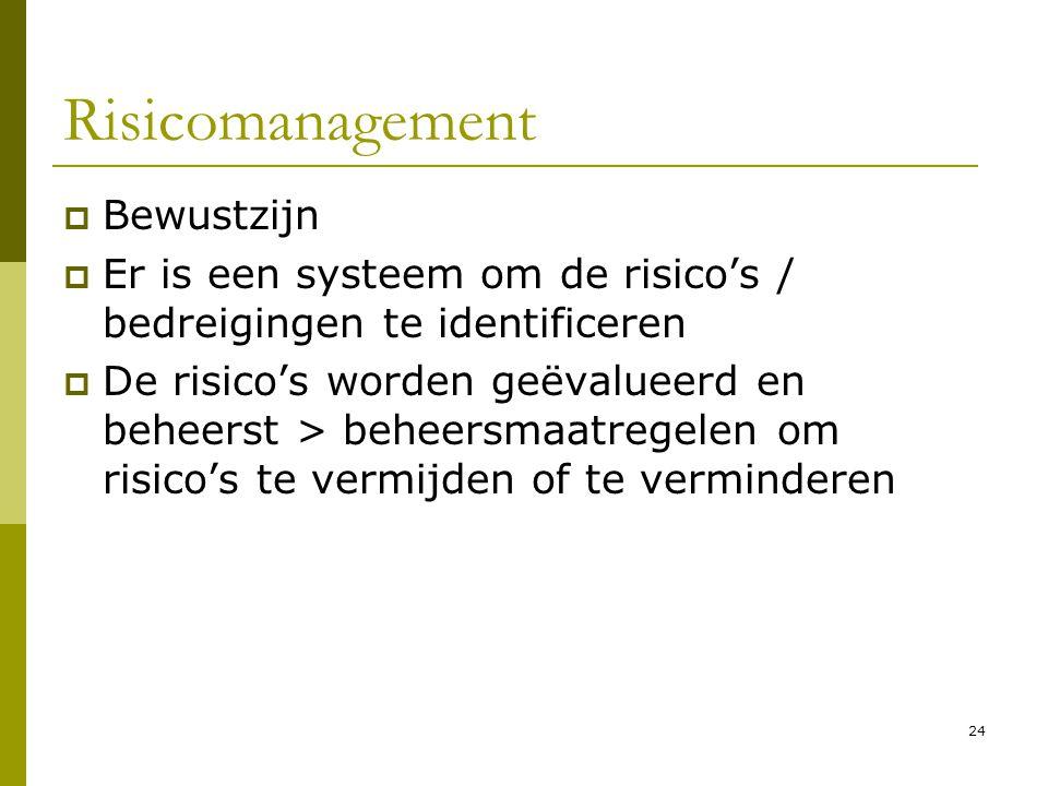 24 Risicomanagement  Bewustzijn  Er is een systeem om de risico's / bedreigingen te identificeren  De risico's worden geëvalueerd en beheerst > beh