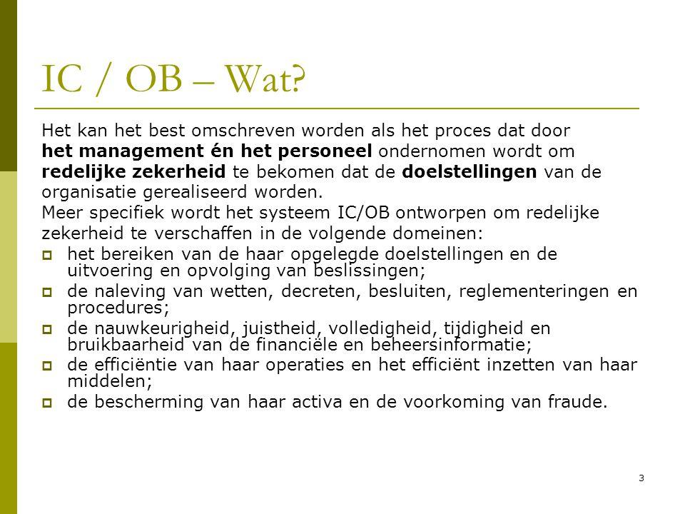 3 IC / OB – Wat? Het kan het best omschreven worden als het proces dat door het management én het personeel ondernomen wordt om redelijke zekerheid te