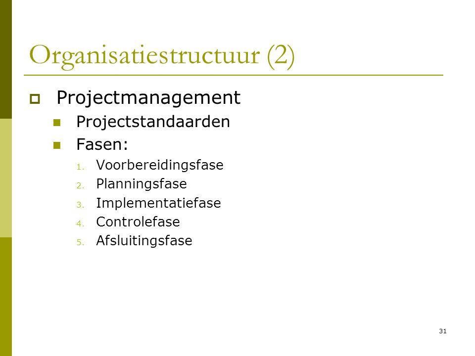 31 Organisatiestructuur (2)  Projectmanagement Projectstandaarden Fasen: 1. Voorbereidingsfase 2. Planningsfase 3. Implementatiefase 4. Controlefase