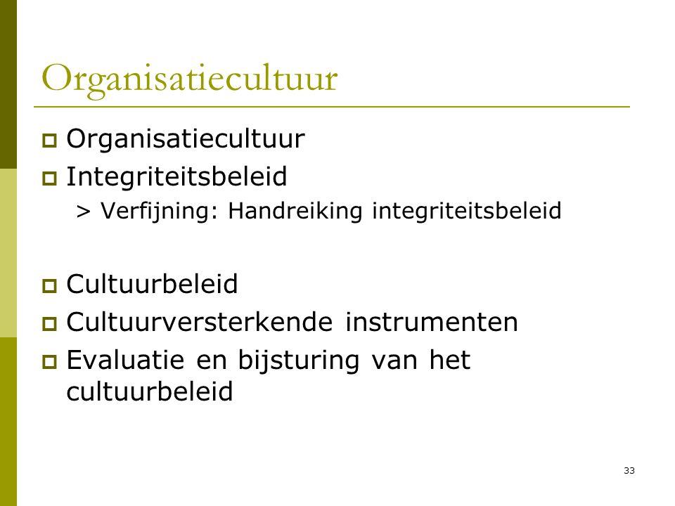 33 Organisatiecultuur  Organisatiecultuur  Integriteitsbeleid > Verfijning: Handreiking integriteitsbeleid  Cultuurbeleid  Cultuurversterkende ins