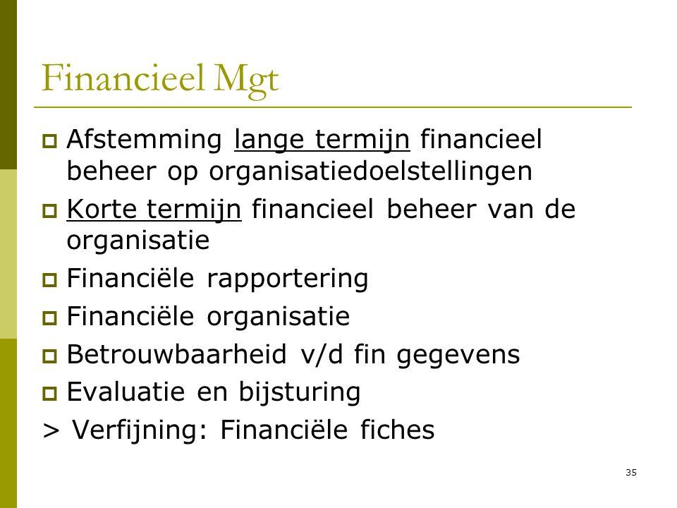 35 Financieel Mgt  Afstemming lange termijn financieel beheer op organisatiedoelstellingen  Korte termijn financieel beheer van de organisatie  Fin