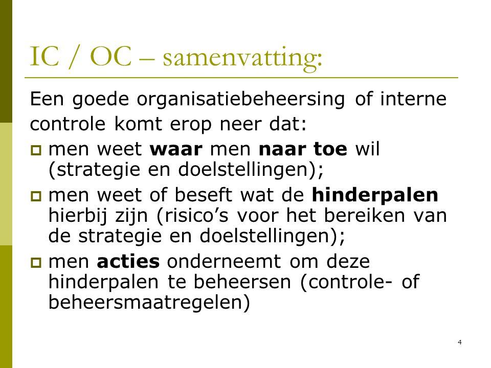 4 IC / OC – samenvatting: Een goede organisatiebeheersing of interne controle komt erop neer dat:  men weet waar men naar toe wil (strategie en doels