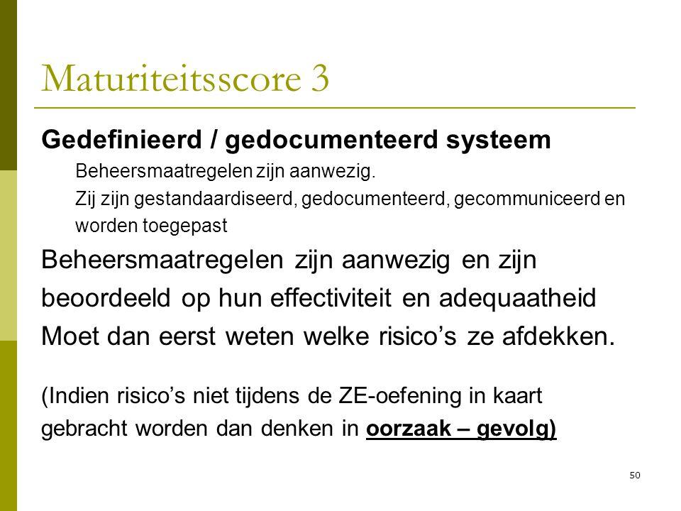50 Maturiteitsscore 3 Gedefinieerd / gedocumenteerd systeem Beheersmaatregelen zijn aanwezig. Zij zijn gestandaardiseerd, gedocumenteerd, gecommunicee
