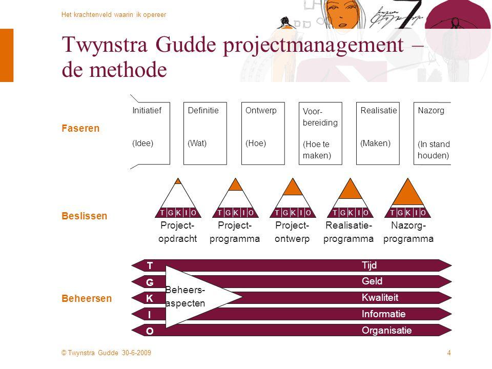 © Twynstra Gudde 30-6-2009 Het krachtenveld waarin ik opereer 4 Twynstra Gudde projectmanagement – de methode Beheersen Faseren Beslissen TGKIOTGKIOTG